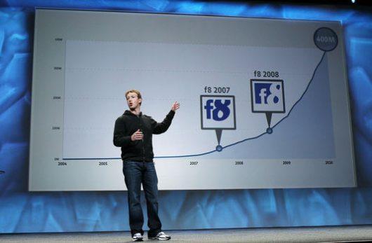 Mark Zuckerberg, le PDG de Facebook, a empoché pas moins de 11,2 milliards de nouveaux dollars en 2016.